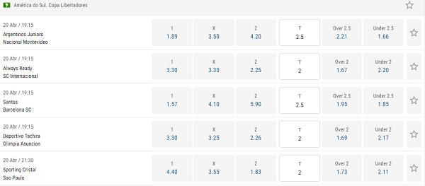 Cotações dos jogos da 1ª rodada da fase de grupos da Libertadores na Parimatch