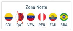 países participantes copa america 2021 zona norte