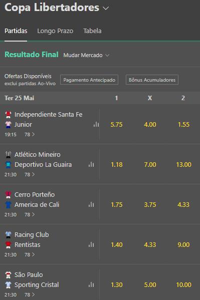 copa libertadores odds bet365 23/05/21