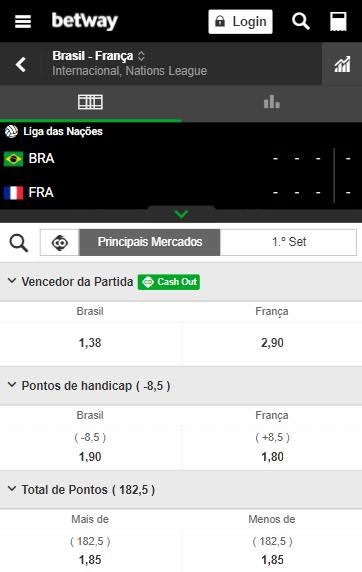odds Betway para a Liga das Nações de Vôlei Masculino com Brasil x França