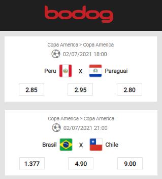 Bodog com odds para as quartas de final da Copa América: Peru x Paraguai e Brasil x Chile